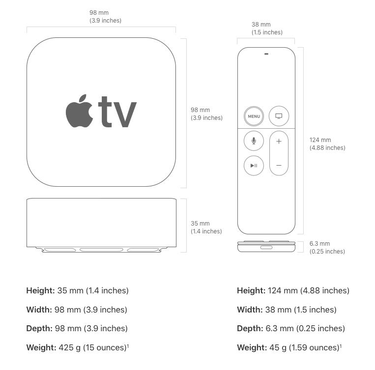 apple tv 4k diagram all wiring diagram Apple TV Timer