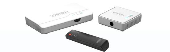 Wireless HDMI Kits